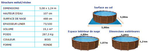 Promo Piscine Mania - 34% de réduction sur le Kit piscine Intex Sequoia de 5 mètres sur Piscine-mania.com